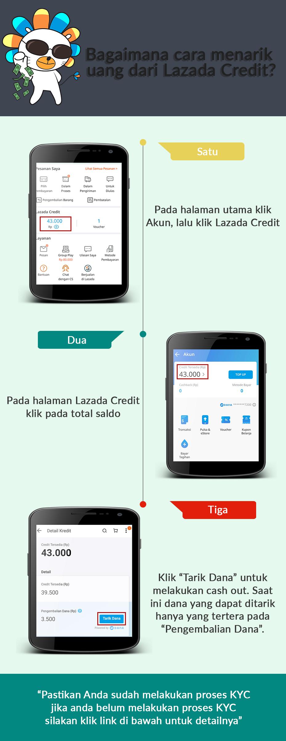 Bagaimana Cara Melakukan Pengembalian Dana Melalui Lazada Credit