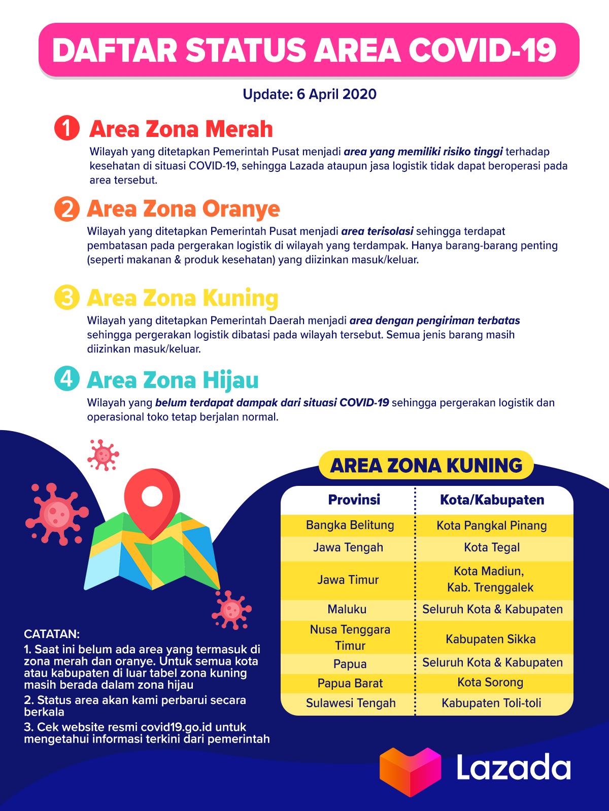 Daftar Status Area Wilayah Dan Zona Covid 19